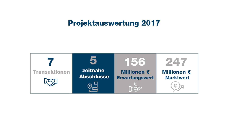 Pojektauswertung 2017